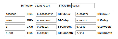bitcoin-1ghs-profitability-current-difficulty