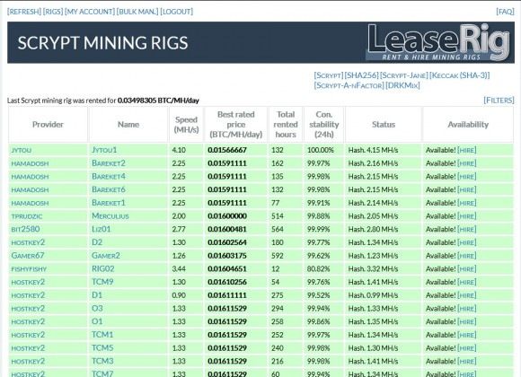 keccak cloud mining