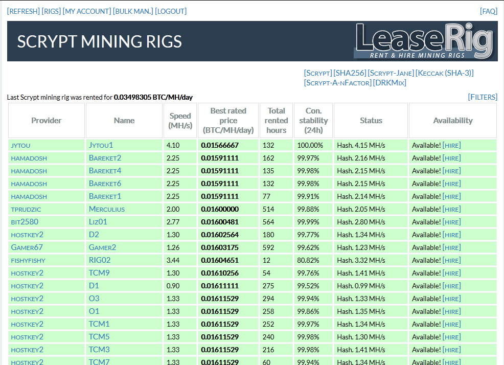 scrypt jane cloud mining