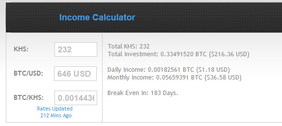scryptcc-income-calculator-information