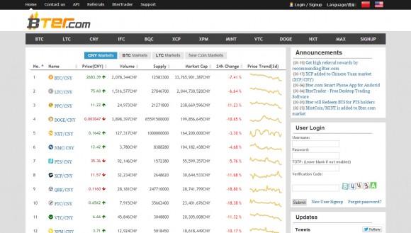 bter-crypto-exchange-cny-markets
