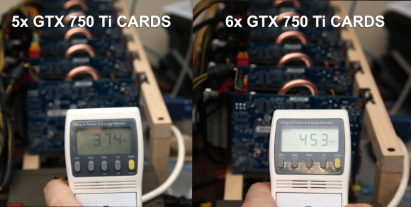 gtx-750-ti-power-usage-5-6-cards