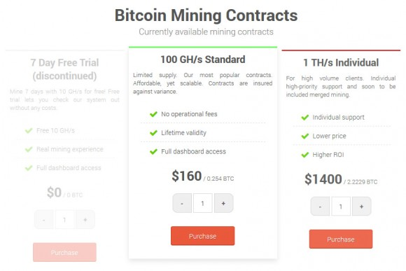 lunamine-bitcoin-mining-contracts