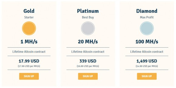 genesis-mining-new-scrypt-prices