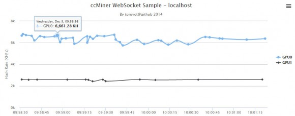 ccminer-websocket-sample