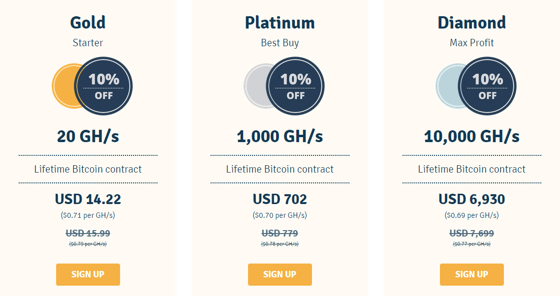 Genesis Mining Bitcoin Hashrate Promo