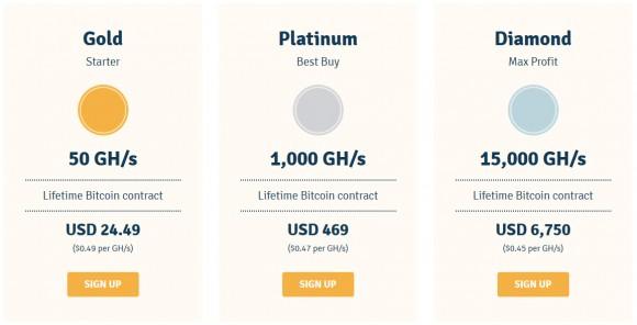 genesis-mining-new-btc-hashrate-prices