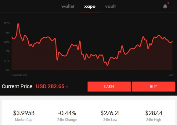 xapo-wallet-btc-price