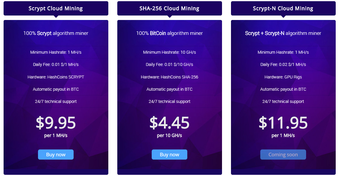 bitcoin cloud mining roi