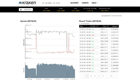 kraken-trading-charts