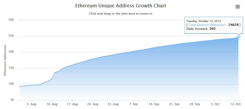 mining ethereum wallet