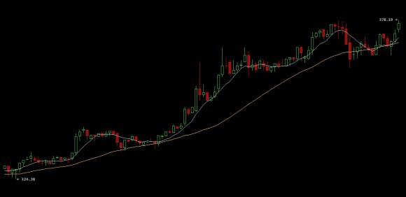 current-bitcoin-price-bitcoinwisdom