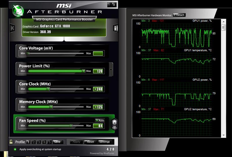 UserBenchmark: Nvidia GTX 1050 Ti vs 1060-3GB