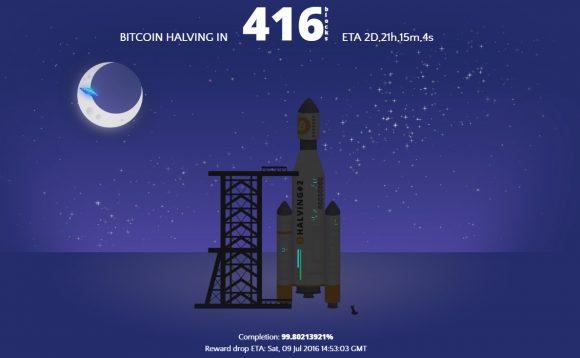 bitcoinhalvening