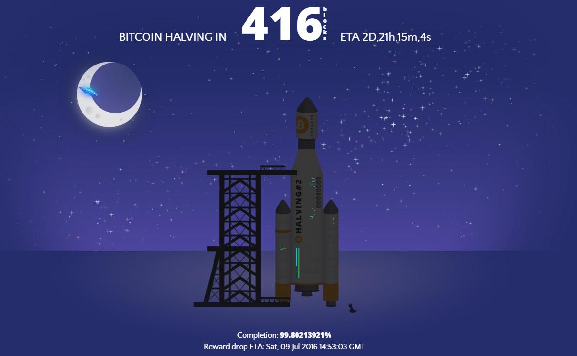 Bitcoin block reward halving crypto mining blog bitcoinhalvening the second bitcoin block reward ccuart Image collections