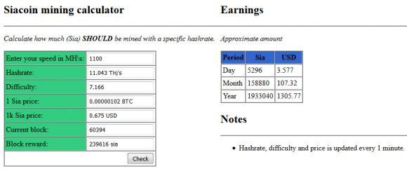 Bitcoin Mining Profit Calculator