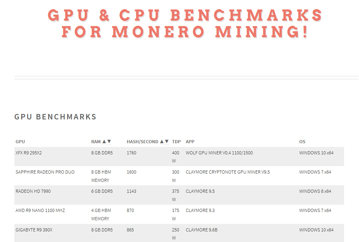 Bitcoin Mining Cloud Monero Hash Rate