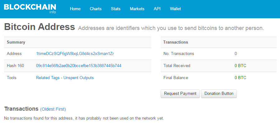 How To Get Into Bitcoin Business Litecoin Pool Addresses