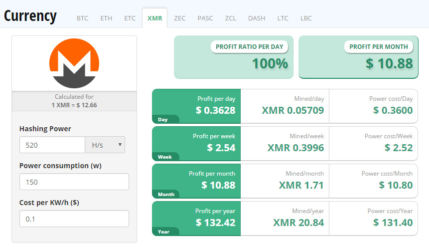 We need to run the numbers through an XMR mining calculator and doing just  that on Cryptocompare shows that we are actually going to be mining with  profit, ...