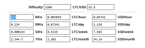 litecoin-difficulty-mining-calculation