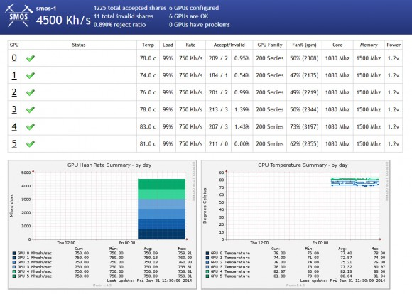 smos-linux-web-interface-monitoring