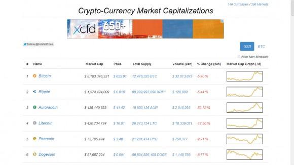 coinmarketcap-website