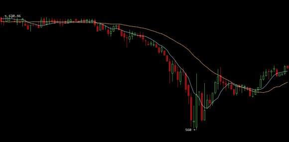 bitcoin-sudden-price-drop