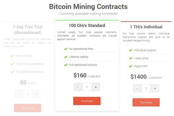 lunamine-bitcoin-mining-contracts