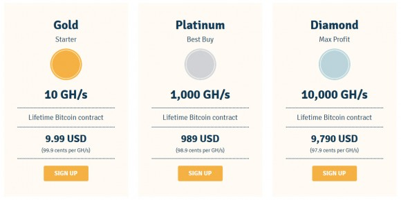 genesis-mining-new-bitcoin-prices
