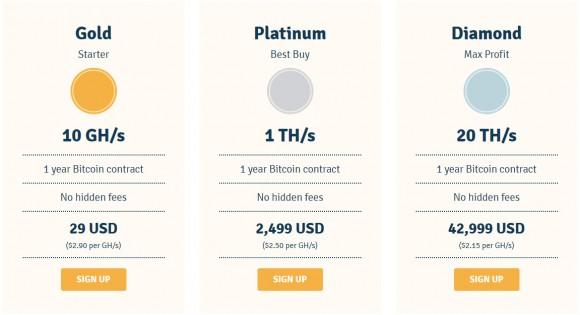 genesis-mining-sha256-prices