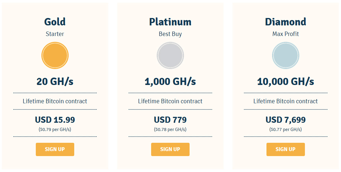 Genesis Mining Profitability 6 Crypto Mining Blog