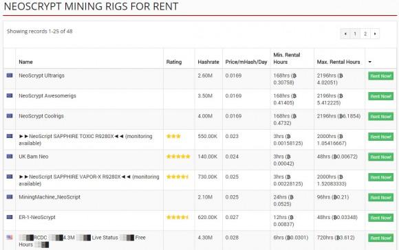 mining-rig-rentals-neoscrypt