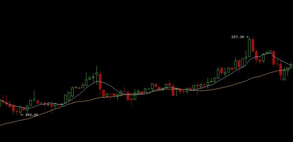 bitcoin-price-spike