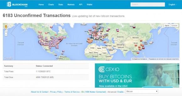 blockchain-unconfirmed-transactions