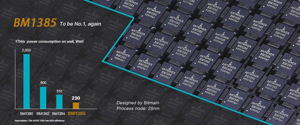 bitcoin asic chip in vendita - Buy Quality bitcoin asic chip in vendita on metromaredellostretto.it