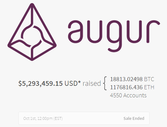augur-crowdsale-end