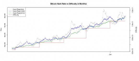 bitcoinwisdom-difficulty-chart