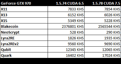 ccminer-spmod-cuda-65-vs-75