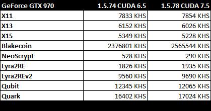 ccminer-spmod-cuda-65-vs-75