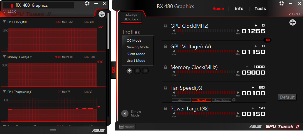 Testing the AMD Radeon RX 480 for Ethereum Mining - Crypto