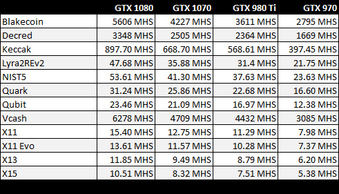 geforce-gtx-1070-hashrate