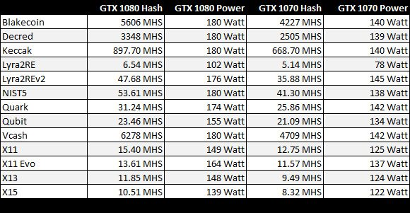 gtx-1070-power-usage-1