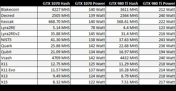 gtx-1070-power-usage-2