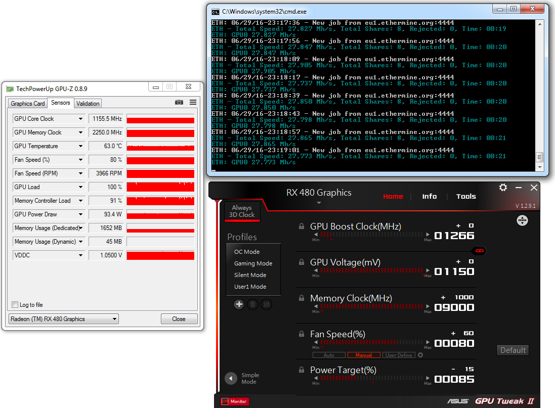 Optimizing the Power Usage of AMD Radeon RX 480 for Ethereum