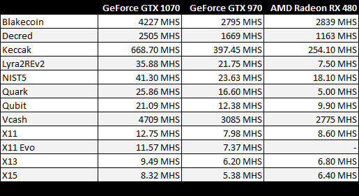 amd-radeon-rx-480-vs-gtx-1070-970