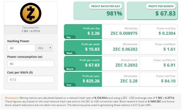 zcash-calculator