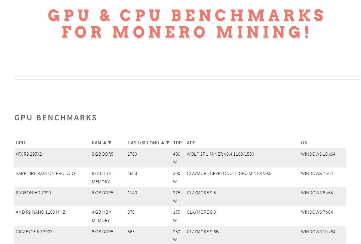 Monero mining - Crypto Mining Blog