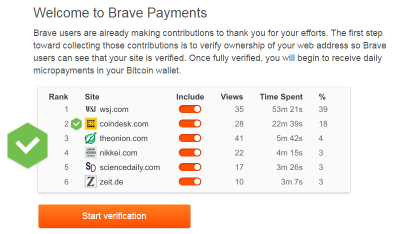 Brave Payments beta - Crypto Mining Blog