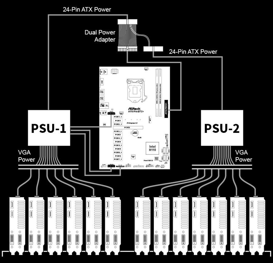 13 GPU mining rig - Crypto Mining Blog