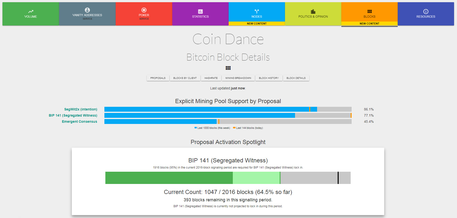 Segwit2x crypto mining blog segwit segregated witness adoption for bitcoin btc is currently underway as a means to increase the capacity of the bitcoin blockchain blocks by ccuart Choice Image